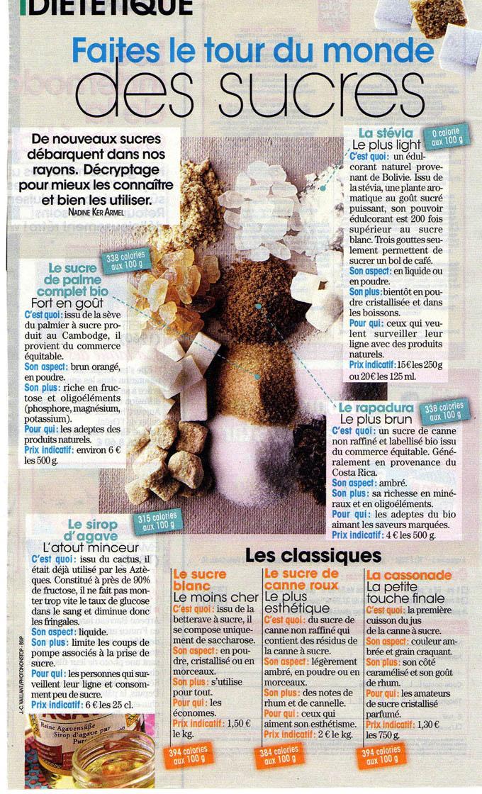 http://www.rhum-arrange.fr/forum/uploads/68_sucres2.jpg